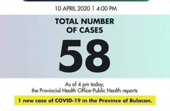 Bulacan province confirms 58 COVID-19 cases