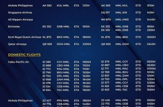 MIAA releases list of operational commercial flights for Friday, July 17