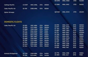 MIAA releases list of operational commercial flights for Monday, July 27