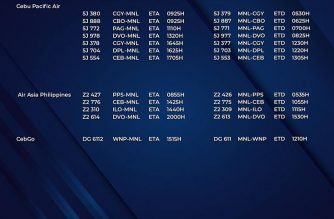 MIAA releases list of operational commercial flights for Friday, July 3