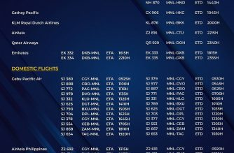 MIAA releases list of operational commercial flights for Wednesday, July 29