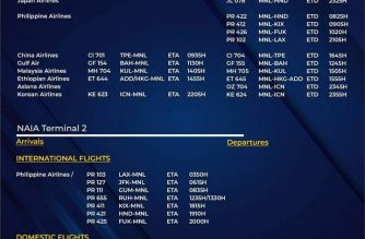 MIAA releases list of operational commercial flights for Sunday, Aug. 30