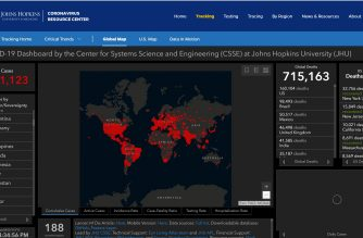 Philippines as shown in the Johns Hopkins University virus dashboard where it showed that the country had already surpassed Indonesia and becomes the country in the Southeast Asian region with the most COVID-19 cases (Courtesy Johns Hopkins University (JHU) virus dashboard/Screenshot of JHU dasjboard as of 4:34 pm (Philippine Standard Time) on Friday. Aug. 7, 2020)