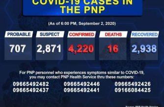 Courtesy PNP Facebook