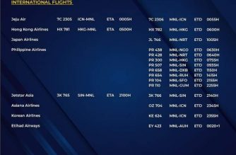 MIAA releases list of operational commercial flights for Saturday, Sept. 12