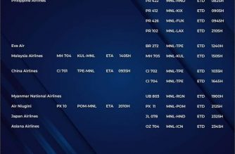 MIAA releases list of operational commercial flights for Sunday, Sept. 13