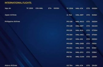 MIAA releases list of operational commercial flights for Saturday, Sept. 19