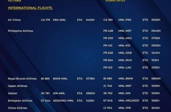 MIAA releases list of operational commercial flights for Tuesday, Sept. 29