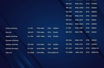 MIAA releases list of operational commercial flights for Wednesday, Oct. 14
