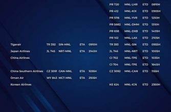 MIAA releases list of operational commercial flights for Thursday, Oct. 15