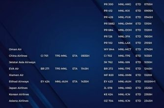 MIAA releases list of operational commercial flights for Friday, Oct. 16