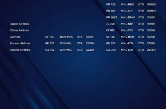 MIAA releases list of operational commercial flights for Monday, Oct. 19