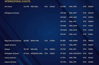 MIAA releases list of operational commercial flights for Tuesday, Oct. 20