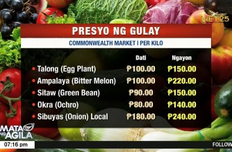 Prices of vegetables spike in the aftermath of successive strong typhoons