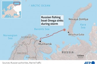 Search ongoing in Arctic Russia for 17 fishermen