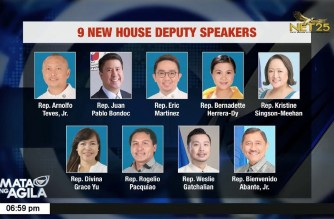 Most number of Deputy Speakers at 28 under Speaker Velasco as 9 more take oath