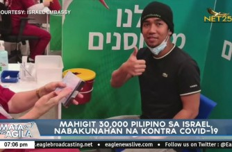 Over 30,400 Filipinos given free anti-COVID-19 vaccines in Israel