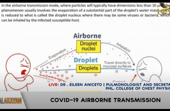 PHL doctor explains what people can do amid evidence of airborne transmission of COVID virus