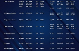 MIAA releases list of operational commercial flights for Thursday, May 13