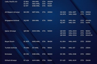 MIAA releases list of operational commercial flights for Sunday, May 16