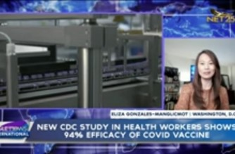 New CDC study in health workers shows 94% efficacy of Covid-19 mRNA vaccines