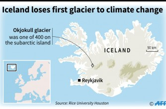 Iceland's glaciers lose 750 km2 in 20 years