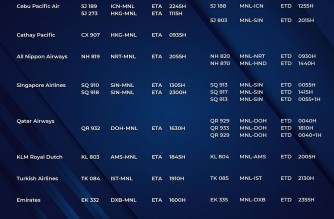 MIAA releases list of operational commercial flights for Thursday, June 10