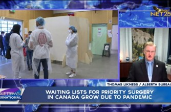 Waiting lists for priority surgery in Canada grow due to pandemic