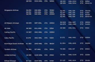 MIAA releases list of operational commercial flights for Monday, Sept. 20