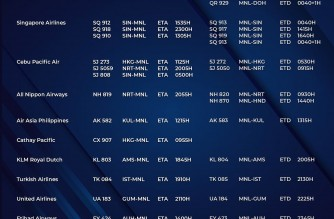 MIAA releases list of operational commercial flights for Wednesday, Sept. 22