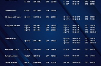 MIAA releases list of operational commercial flights for Thursday, Sept. 23