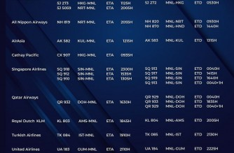 MIAA releases list of operational commercial flights for Sunday, Sept. 26