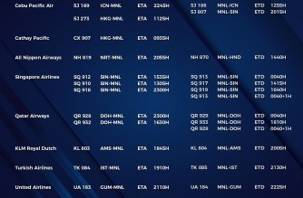 MIAA releases list of operational commercial flights for Thursday, Sept. 9