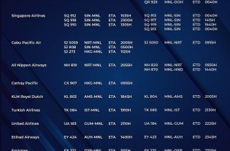MIAA releases list of operational commercial flights for Wednesday, Sept. 15
