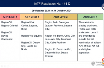 Alert levels to be implemented starting Oct 20 to 31, 2021, according to Malacanang (Screenshot of PCOO/RTVM video)