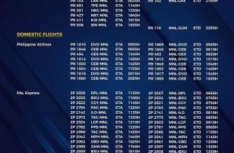 MIAA releases list of operational commercial flights for Thursday, Oct. 21